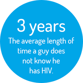 3 years The average time a guy does not know he has HIV